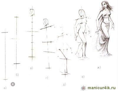 Последовательность рисования