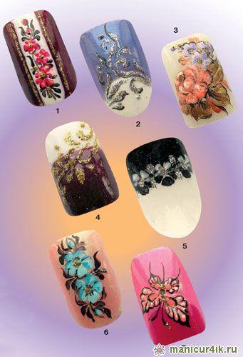 Что сейчас модно рисовать на ногтях