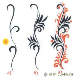 Орнаменты для росписи для начинающих